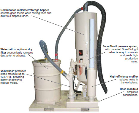 Blast N Vac With Vacutrans On Empire Abrasive Equipment Co